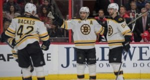 David Backes and Patrice Bergeron are questionable for their season opener