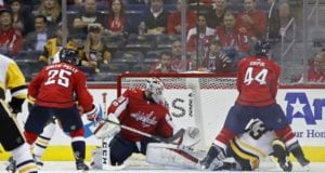 It's Time To Worry About The Washington Capitals