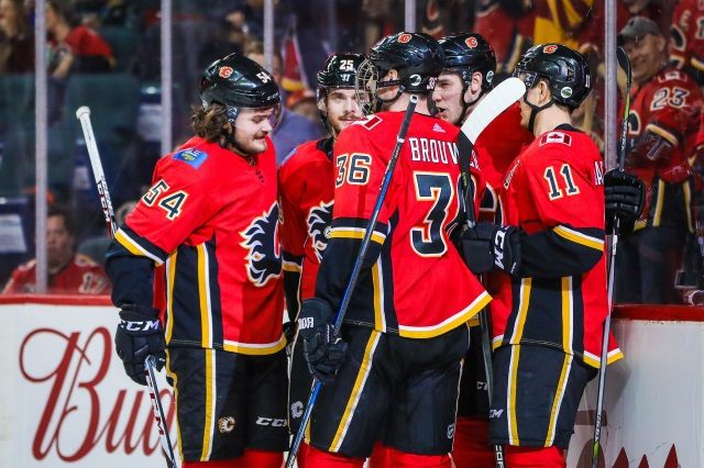 Looking at the Calgary Flames free agent outlook heading into this offseason. They own pending free agents and who they could look at that might be available come July 1st.
