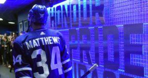 2018 Toronto Maple Leafs offseason preview