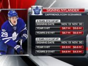 A look at how signing William Nylander now compared to on November 30th.