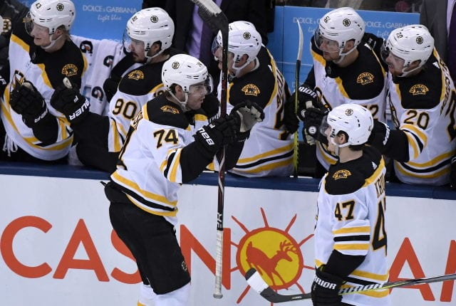 This offseason the Boston Bruins have two notable in UFA Torey Krug and RFA Jake DeBrusk. With $61.5 million committed to 17 players, they have the room.