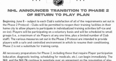 NHL Announces Transition to Phase 2 of Return to Play Plan