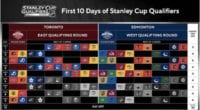 stanley-cup-qualifiers