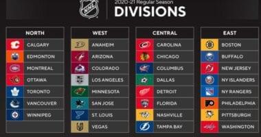 2021 NHL Divisions