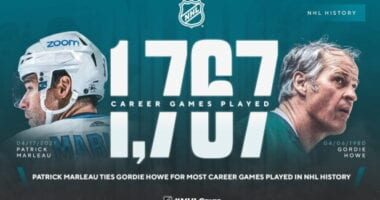 Patrick Marleau ties Gordie Howe for most NHL games played. Two Vancouver Canucks remain on the protocol list. William Nylander off the list.